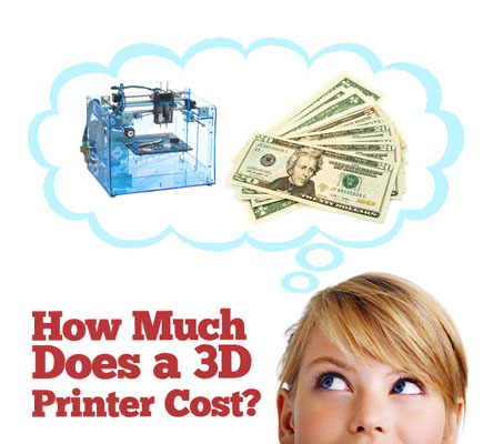Ink News - How Much Does A 3D Printer Cost?
